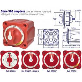 Convertisseur de tension 24/220V - 350W