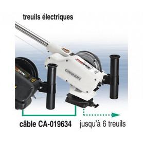 Câble de liaison entre MAG20